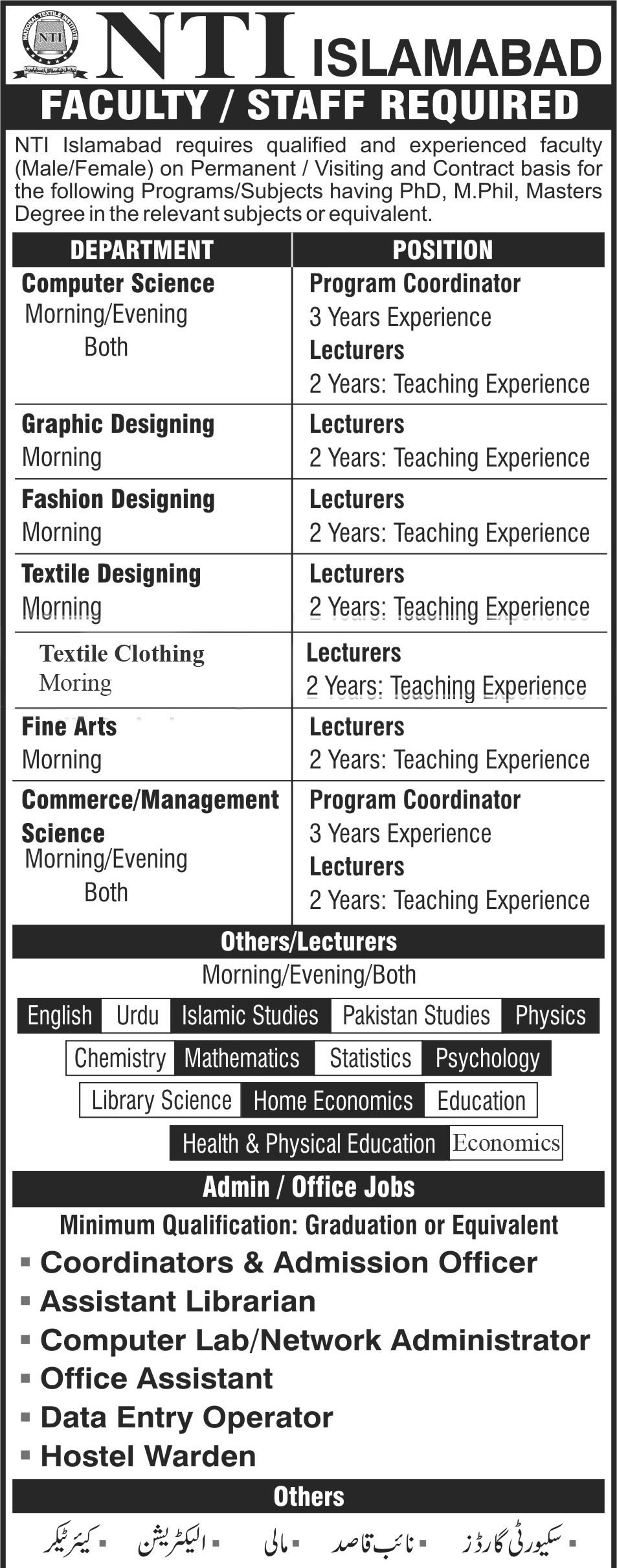 Jobs Nti National Textile Institute Islamabad